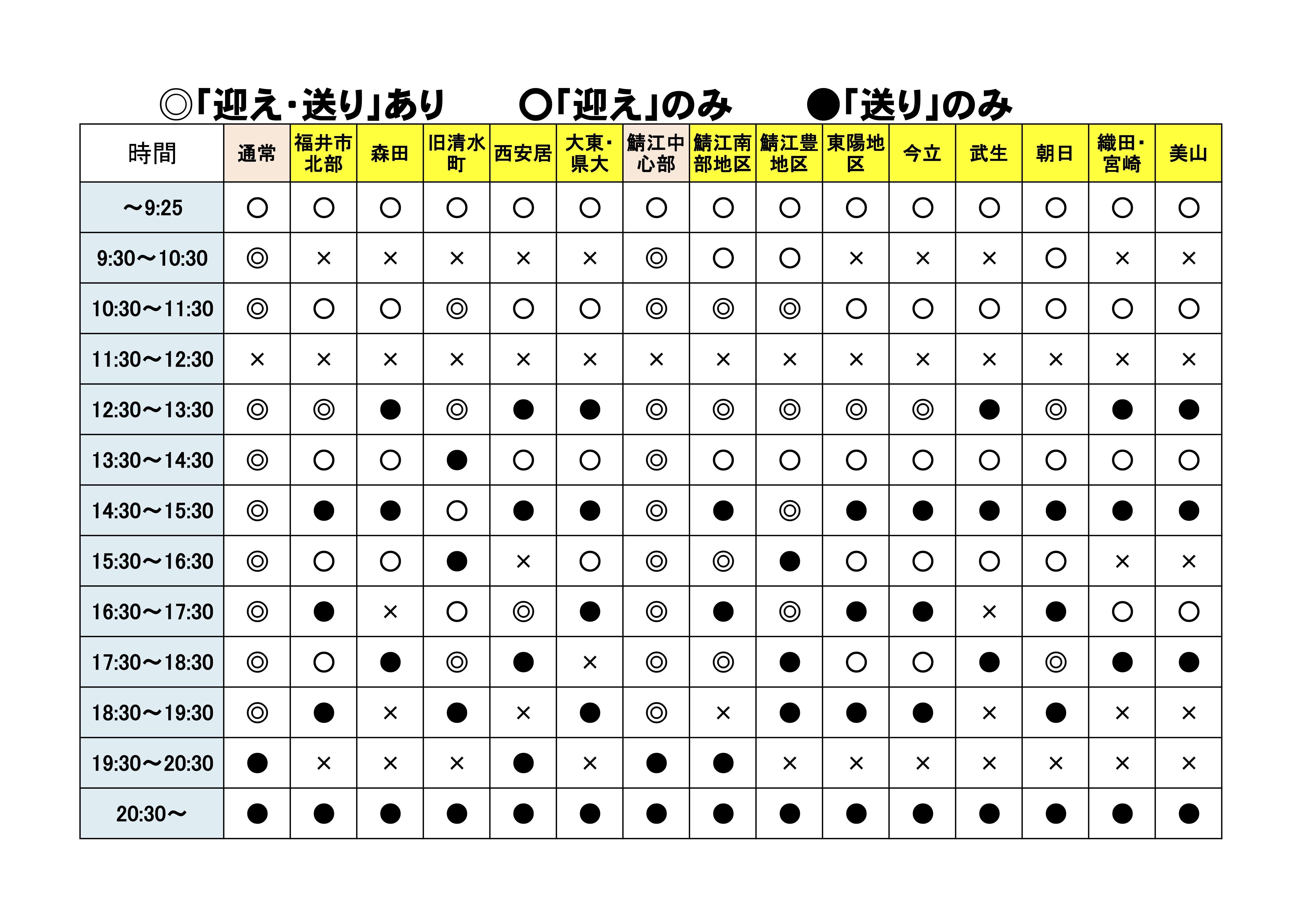 繁忙期バス送迎間引案2019.8